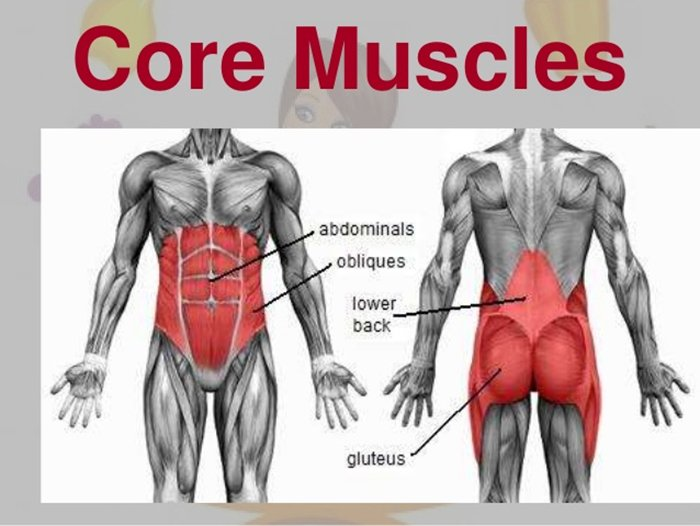 train your core muscles